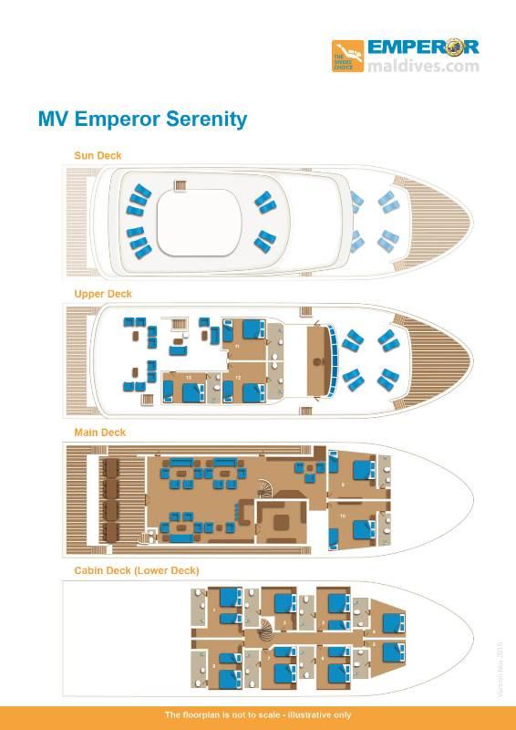 Deckplan Tauchboot Emperor Serenity