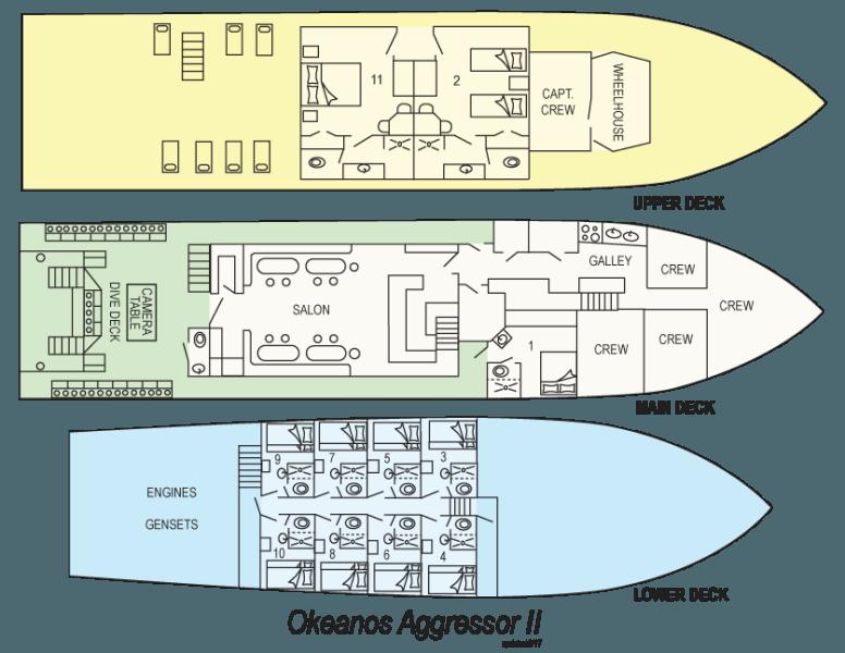 Deckplan Tauchschiff Okeanos 2
