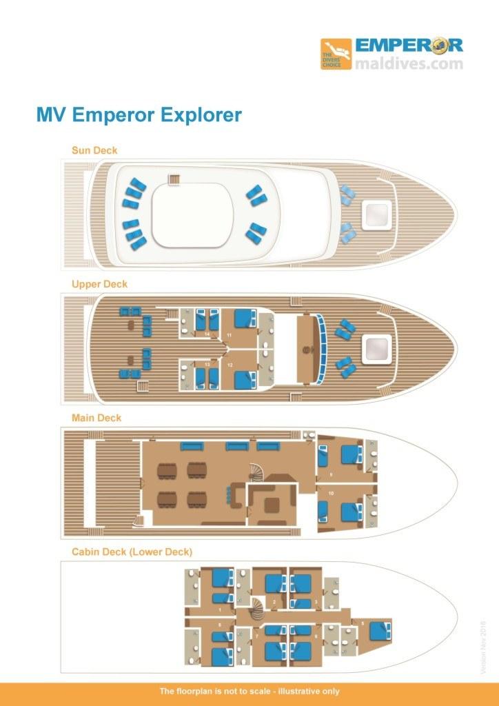 Deckplan Tauchsafarischiff Emperor Explorer
